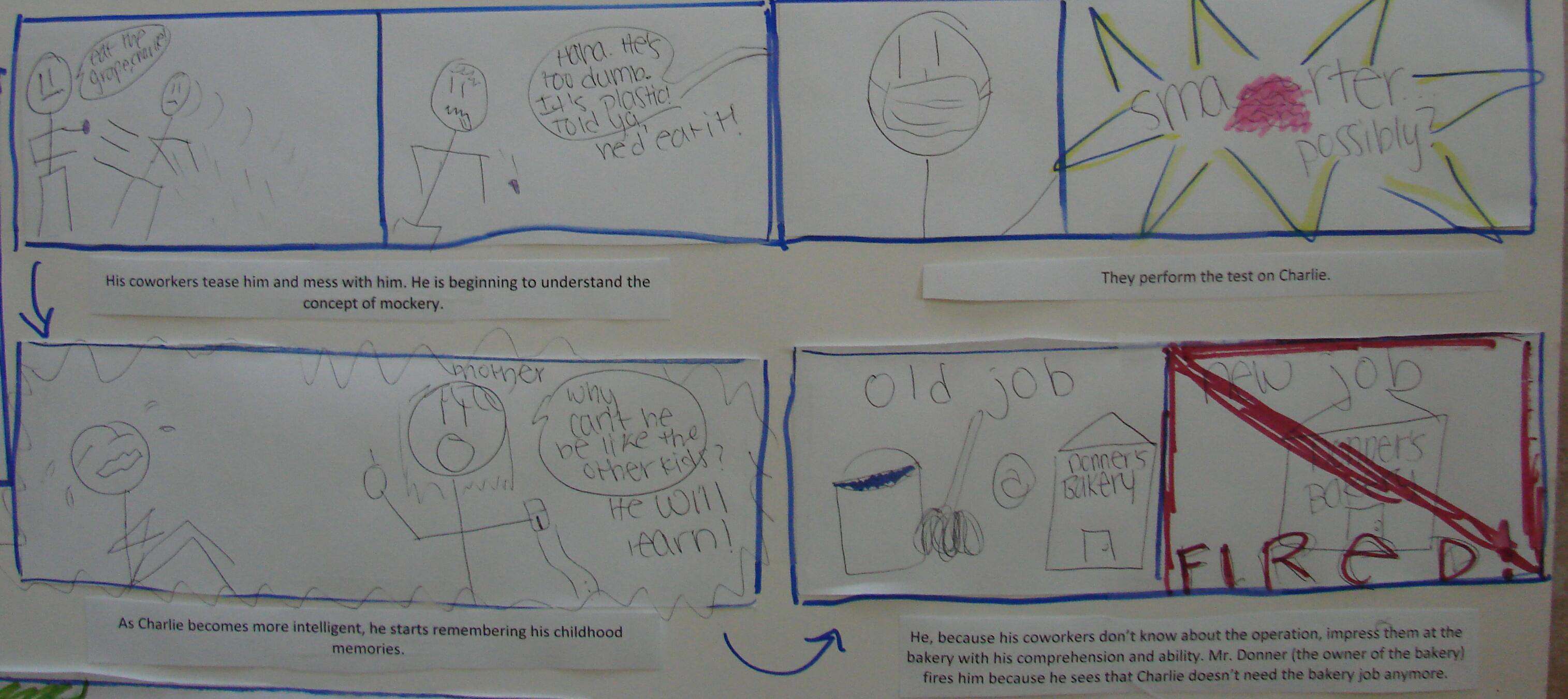 always write my classroom s tools for reading workshop some students like 7th grader andrea storyboard the best scene from a novel but others like 7th grader dani whose creative storyboard is pictured