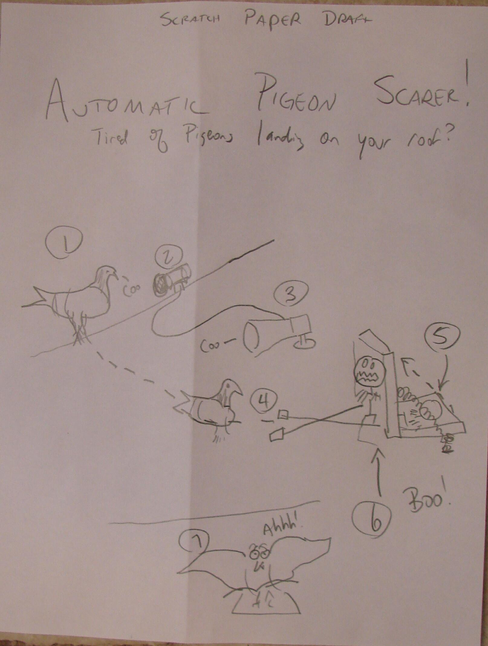 always write teaching transitional phrases and revision after  prewrite this is the rough draft sketch i created for my automatic pigeon scaring machine remember to assure students that their artwork will not be