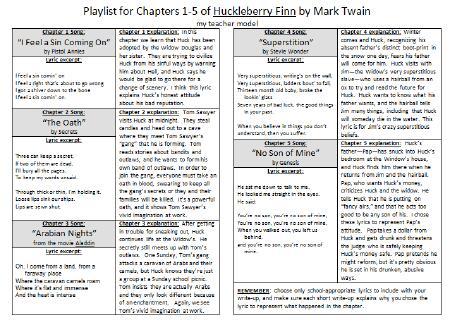 huck finn critical essay Mark twain's the adventures of huckleberry finn has been controversial surrounding the topic of huck finn in the discussing it is critical.