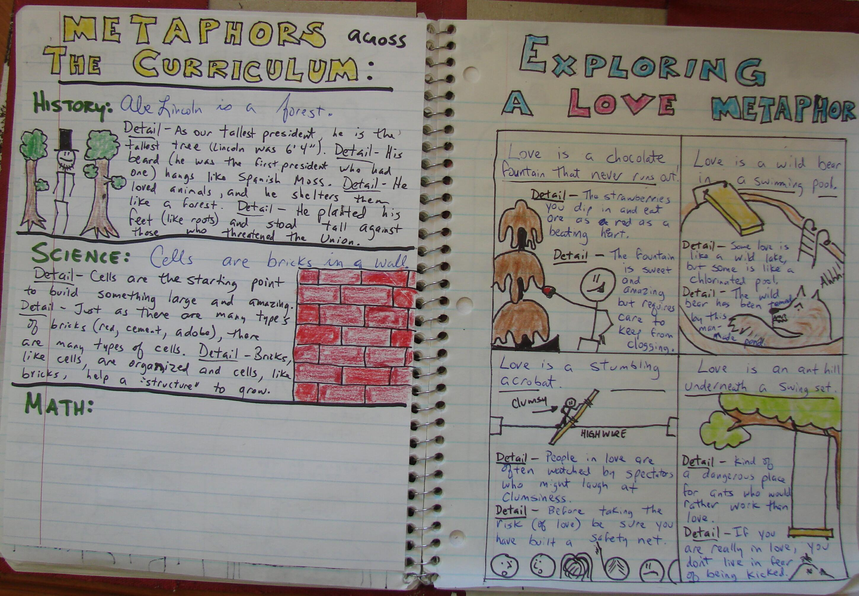 always write an original writing lesson on metaphors from corbett   click here for