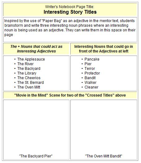 Notebook titles for essays