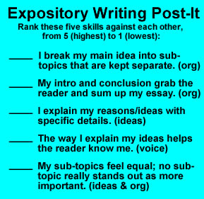 how to begin an expository essay
