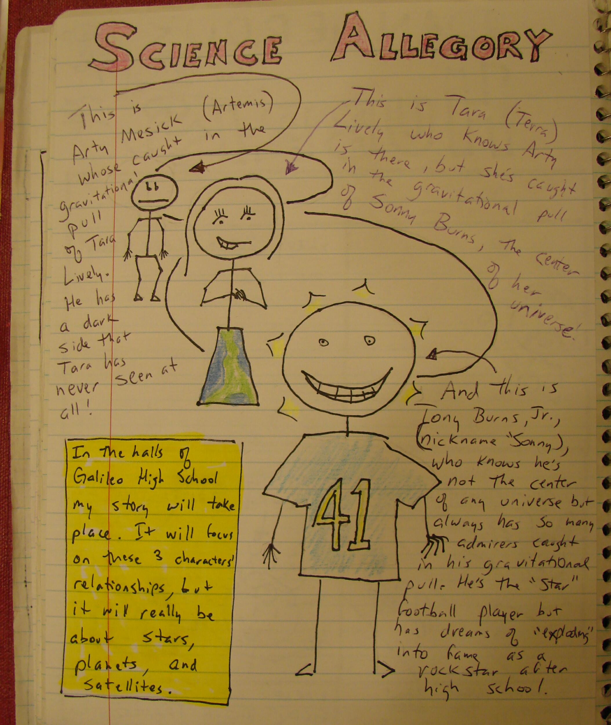 always write i keep a writer s notebook alongside my students do in our writer s notebooks i wanted to show my students how i would brainstorm for an allegory based on a scientific process here is the notebook